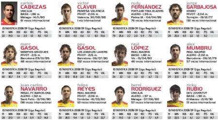 selecção espanhola